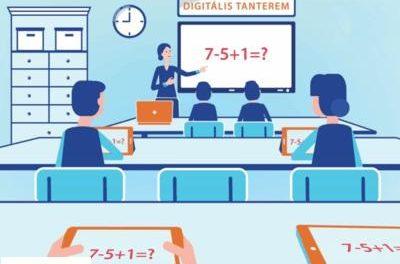 Digitális tanteremből üzleti szolgáltatás