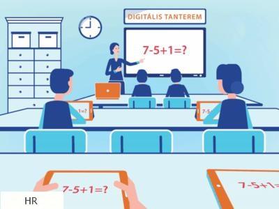Digitális tanterem