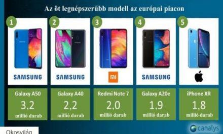 Okostelefon: az európaiak nem igazán márkahűek