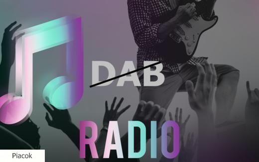 Digitális rádiós műsorszórás