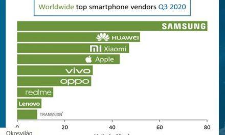 Helycserés támadások az okostelefonpiac élbolyában