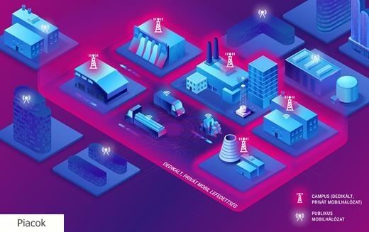 Telekom privát mobilhálózat