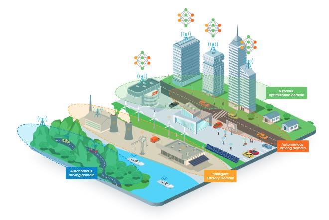 A 6G hálózatok élesedése 2035-ben várható