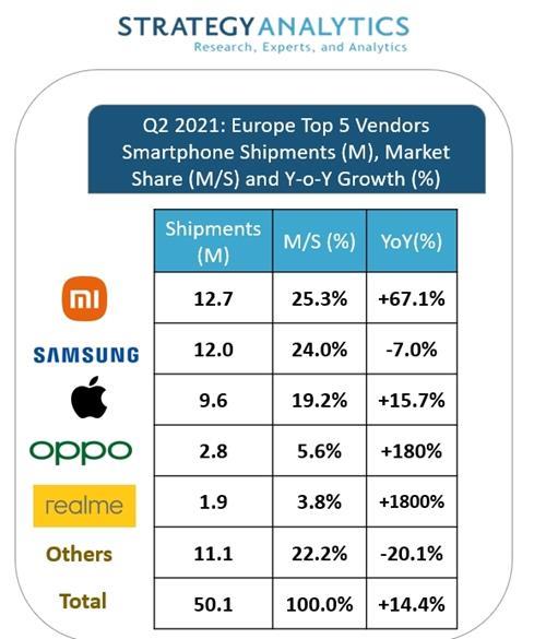 Kínai dömping az európai okostelefon-piacon
