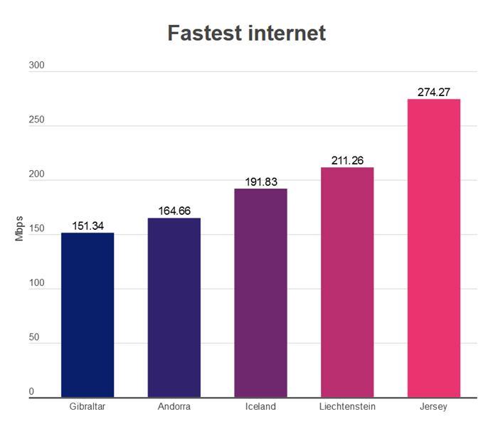 Szélessávú internet